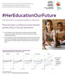 her-ed-our-future